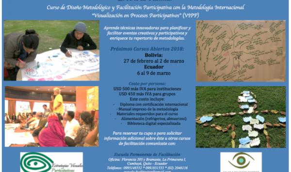 """Curso de Diseño Metodológico y Facilitación Participativa con la Metodología Internacional """"Visualización en Programas Participativos"""" (VIPP)"""