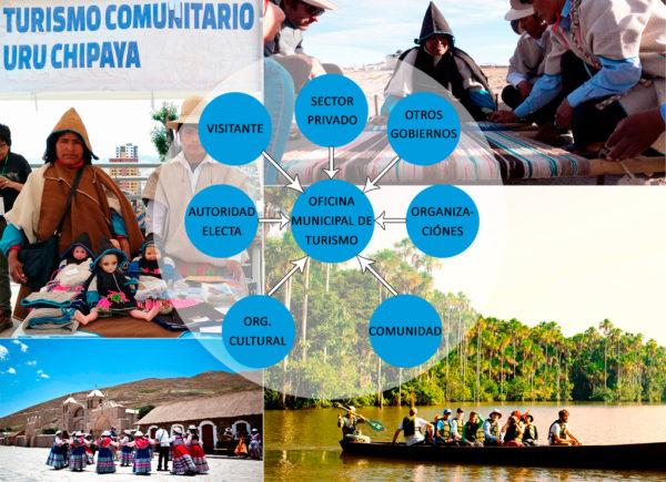 Iniciamos el Foro Virtual sobre Turismo Comunitario