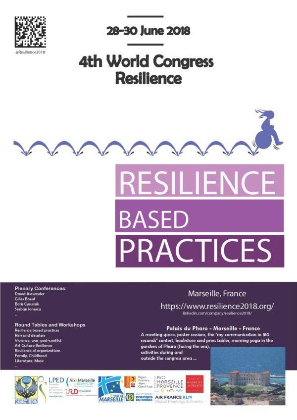 4to Congreso Mundial sobre Resiliencia