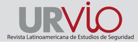 Presentación de artículos Revista URVIO No. 28 'Estado y narcotráfico'