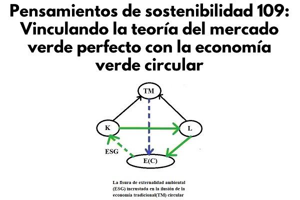 Pensamientos de sostenibilidad 109: Vinculando la teoría del mercado verde perfecto con la economía verde circular