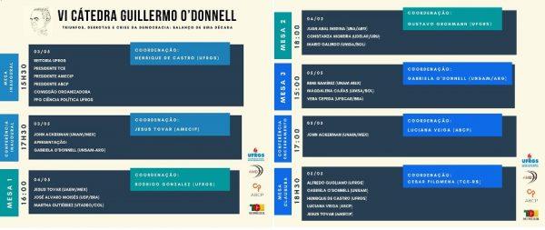Invitación a participar de la VI Cátedra Guillermo O'Donnell